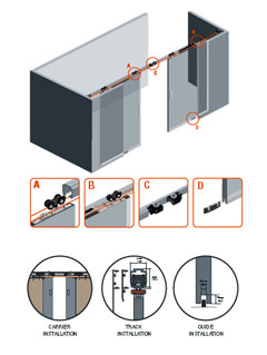Twin Opposite Sliding Door System